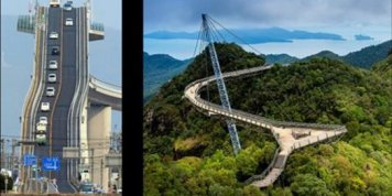 As 10 pontes mais aterrorizantes e perigosas do mundo…